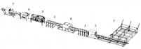 Linie tehnologica pentru producerea elementelor de paleti (cu fierastraie circulare)